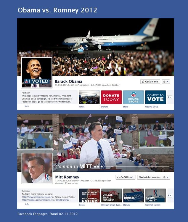 Obama vs. Romney on Facebook
