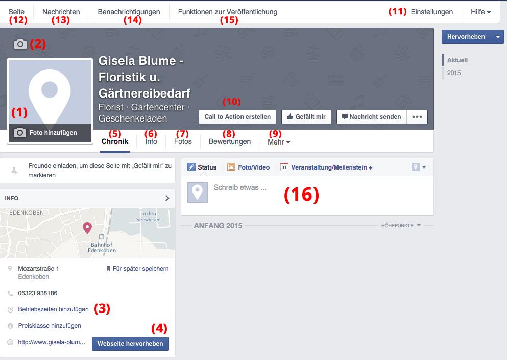 Facebook Seite - Funktionsübersicht