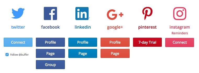Soziale Netzwerke mit Buffer verbinden