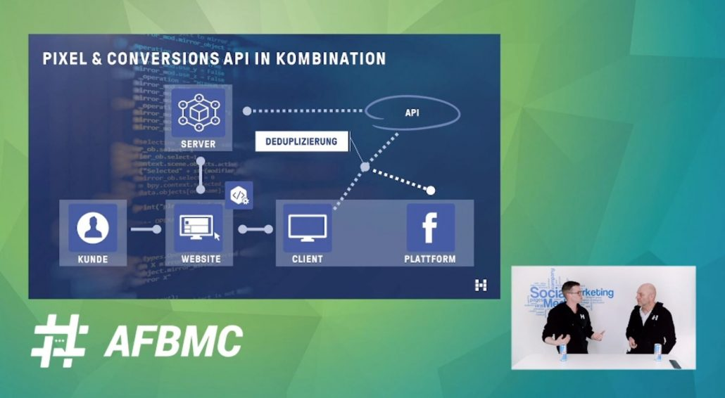 Conversion API unleashed - Facebook Tracking in der Post-Cookie Ära mit Thomas Hutter